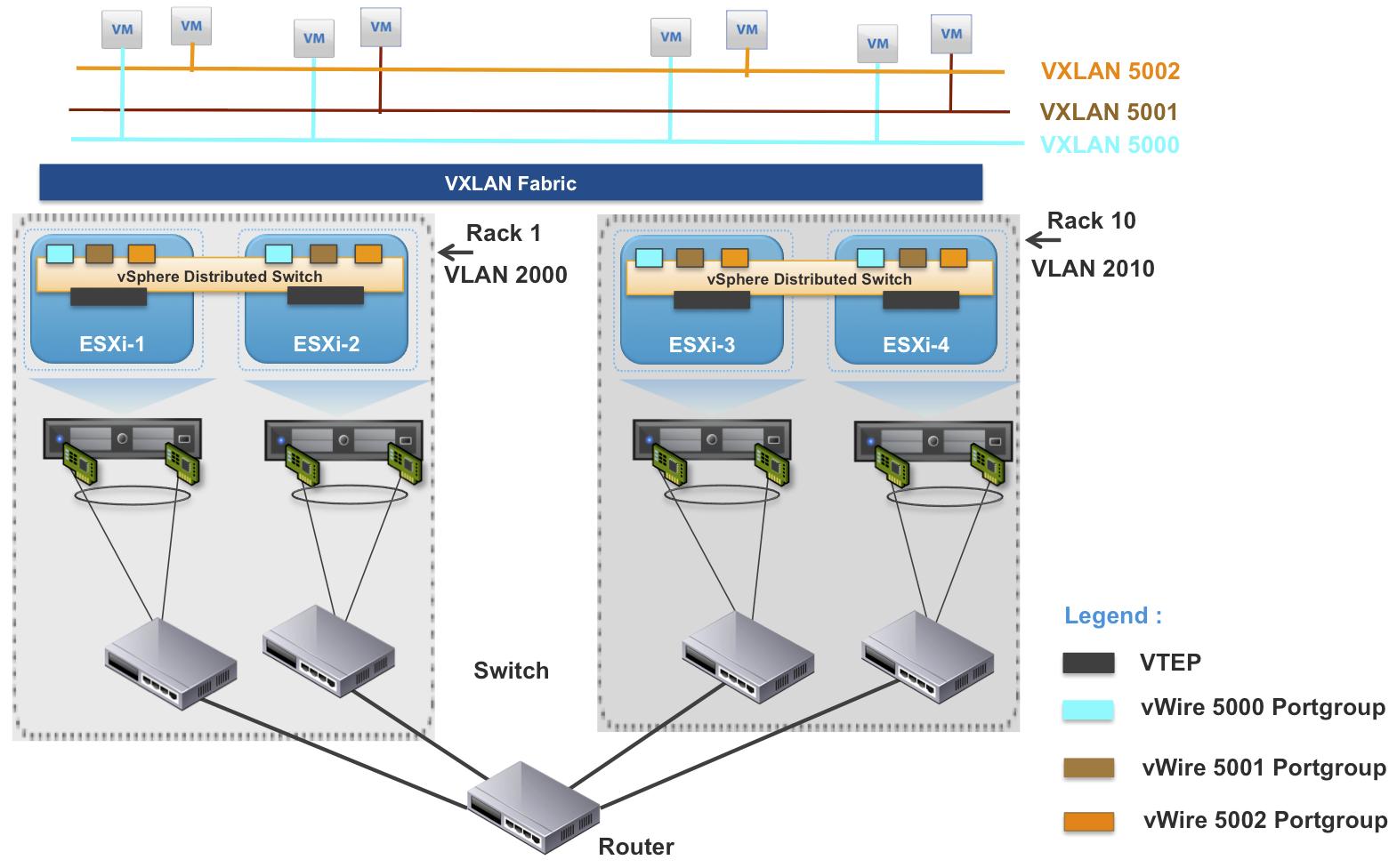 Vmware Rack Diagram Wiring Diagram Ebook