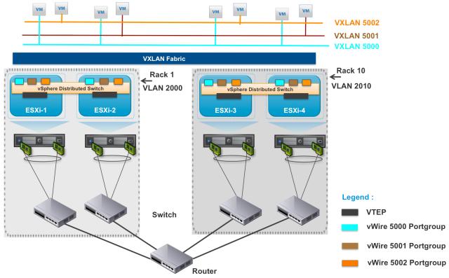vxlan-diagram