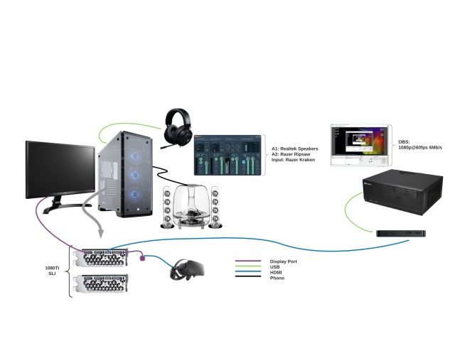 Live Streaming Setup - Page 1